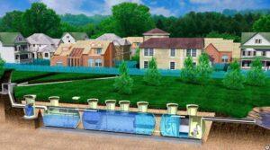 строительство сетей водопровода