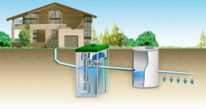 как устроена система канализации